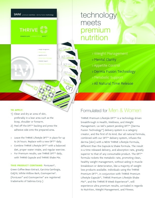 thrive weight loss patch program